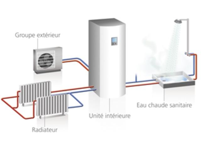 Schema electrique pompe a chaleur de dietrich