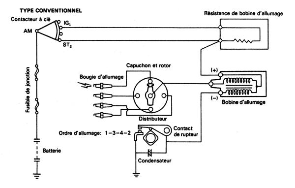 Schema electrique bobine d'allumage