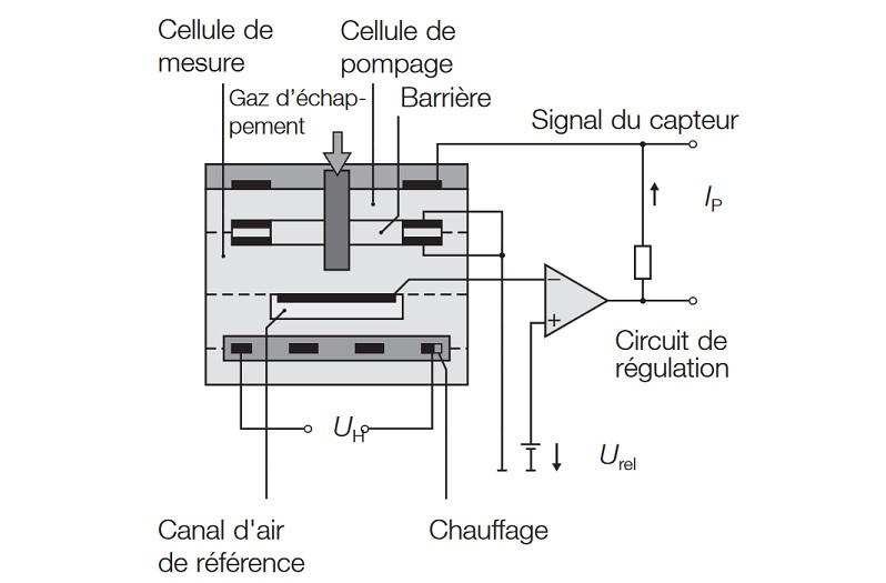 Schema electrique renault 21 2l turbo