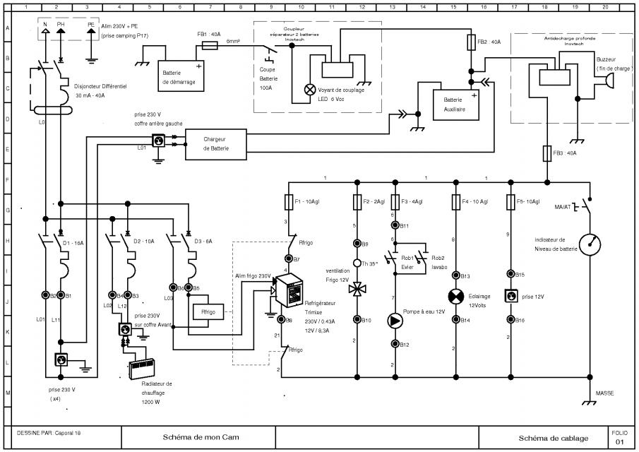 Diagram Schaltplan Renault Master 2