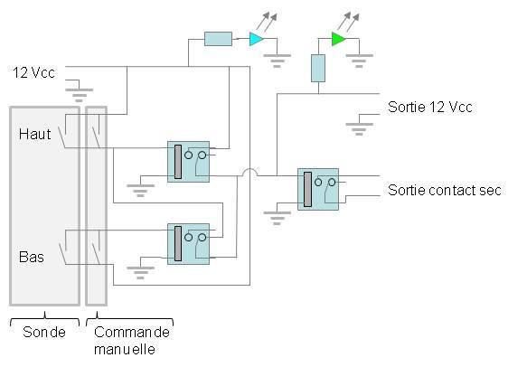 Schema electrique contact sec