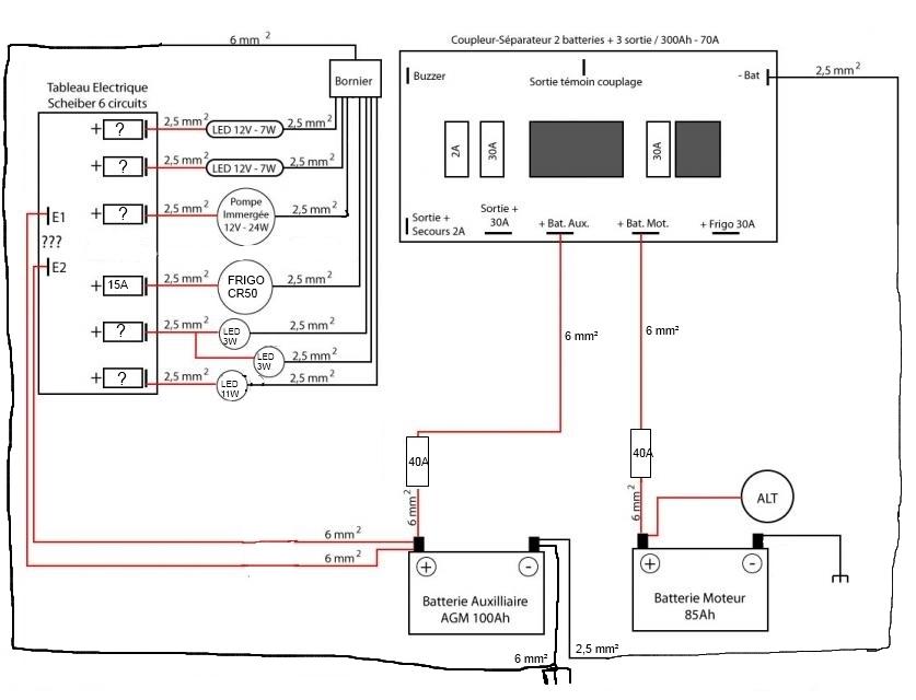 schema electrique fiat