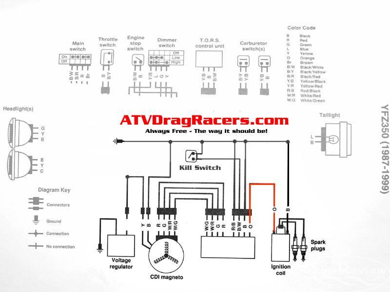 Schema electrique quad 450 yfz  boisecoconceptfr