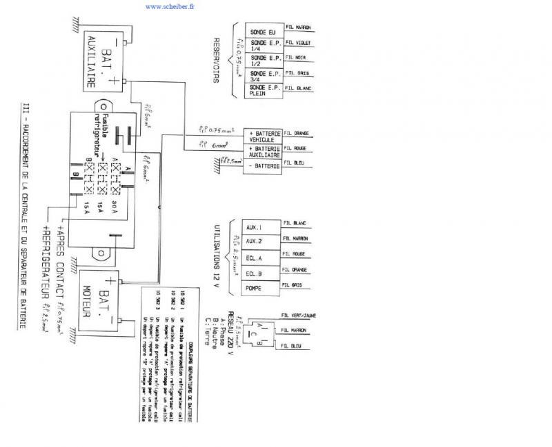 schema electrique iveco daily 35 8