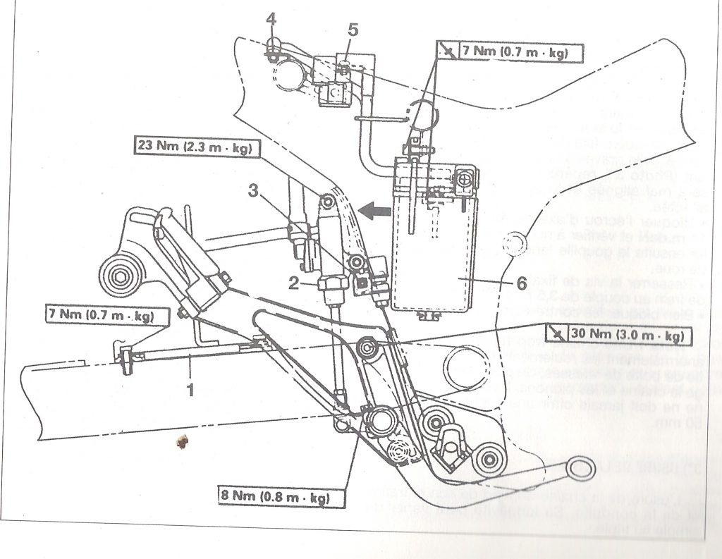 schema electrique 850 tdm