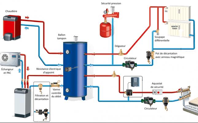Schéma d'installation d'un chauffe eau électrique