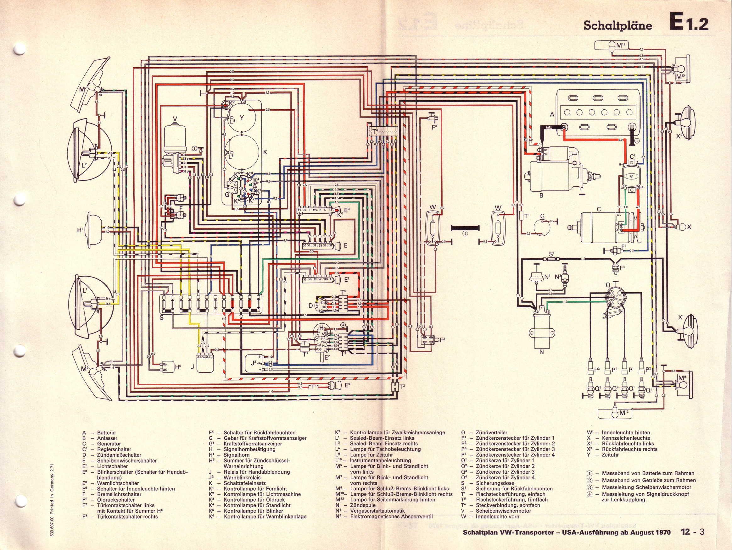 Schema electrique vw transporter t3 - bois-eco-concept.fr