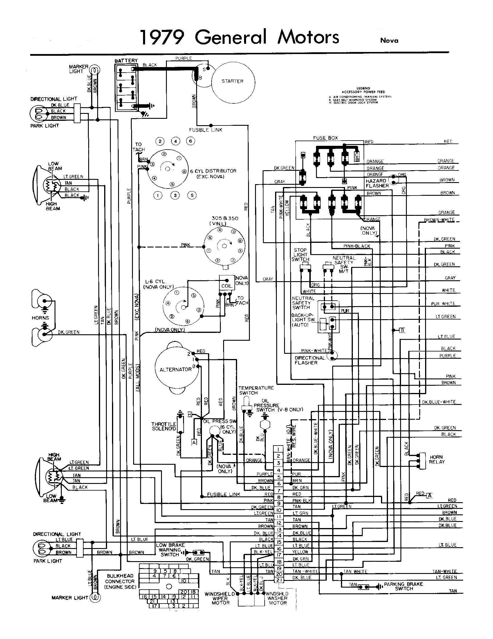 Schema Electrique Austin Healey 3000