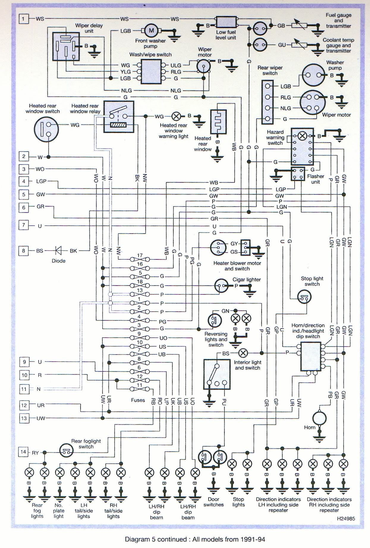 Schema electrique discovery td5