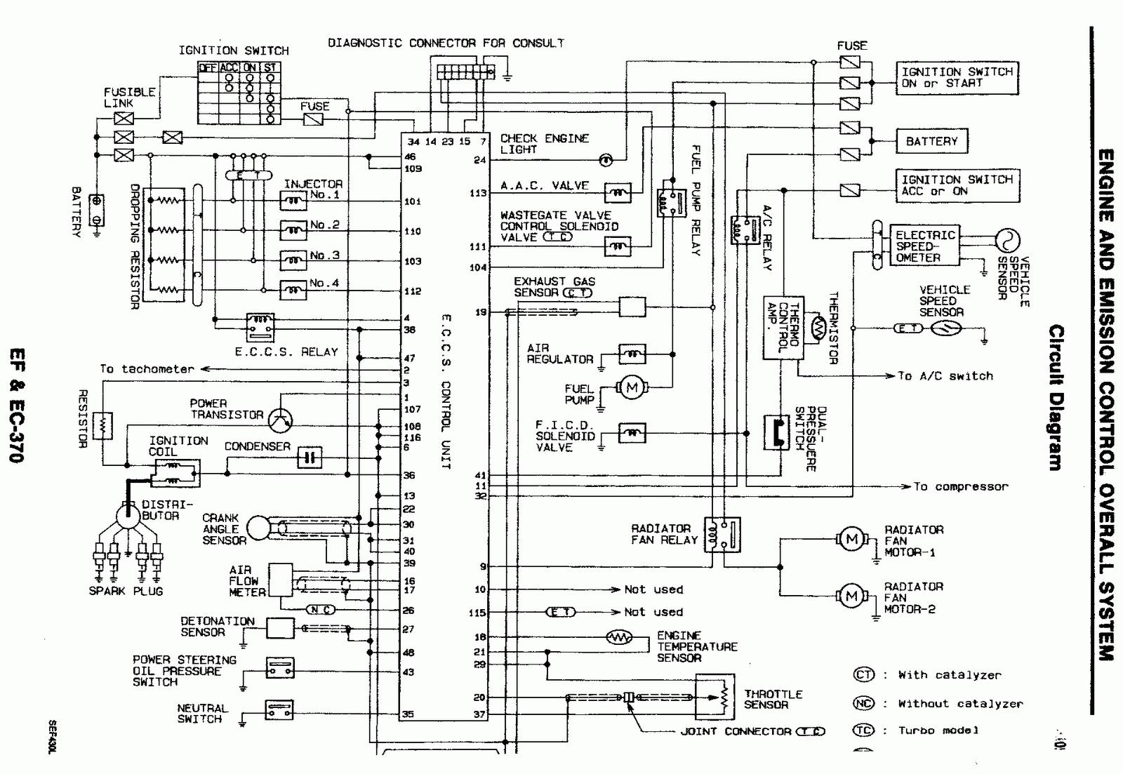 Schema Electrique Audi Q7