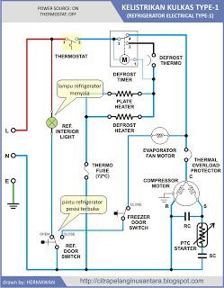 Schema electrique d'un frigo