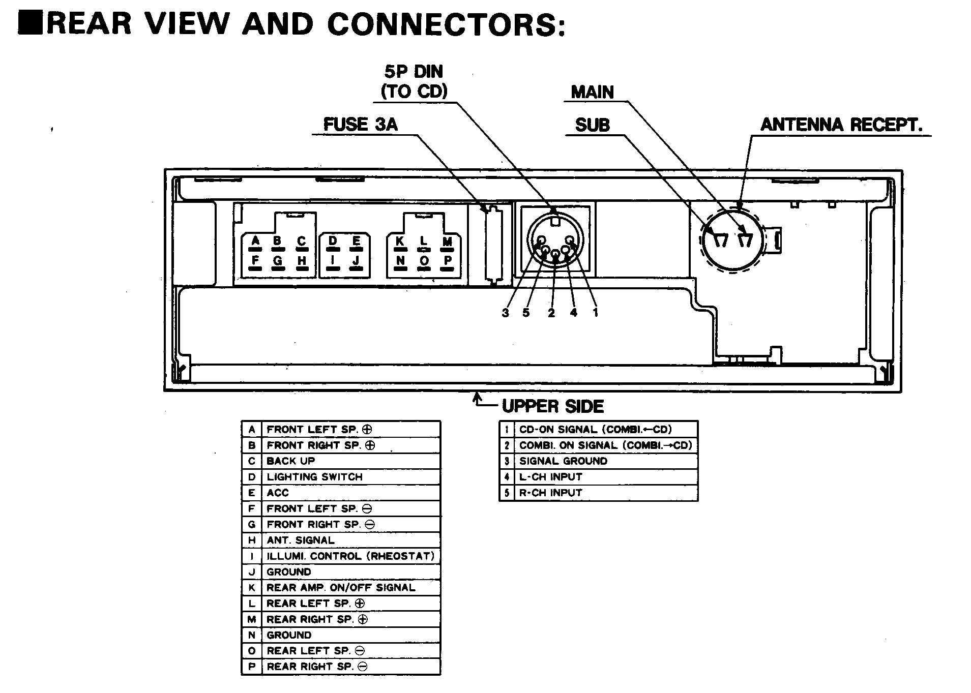Schema Electrique Nissan Micra 1995