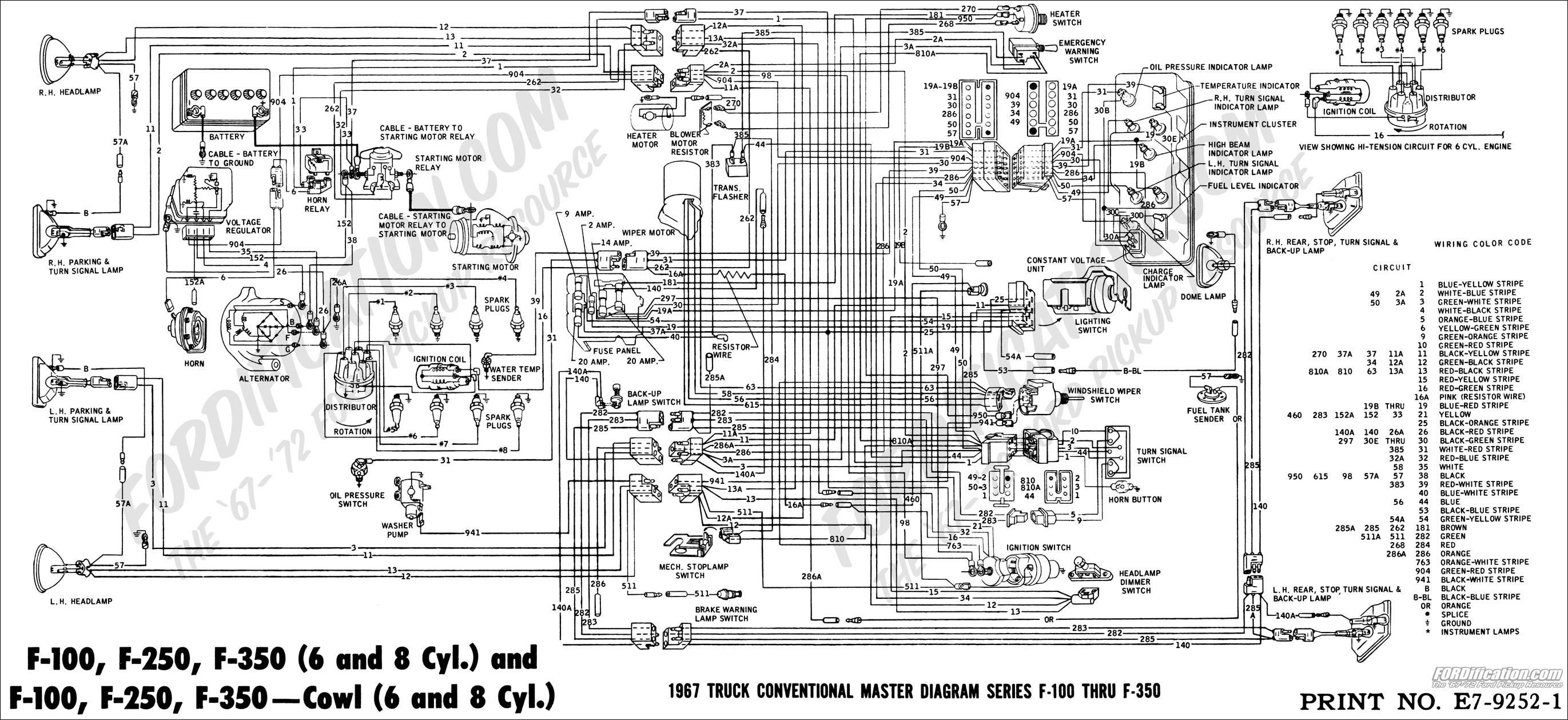 Schema Electrique Ford Ranger 2013