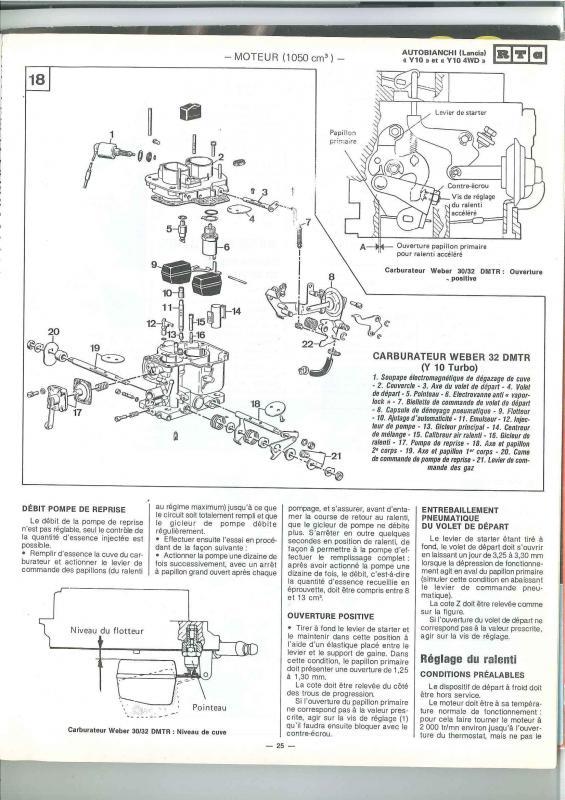 schema electrique lancia y10