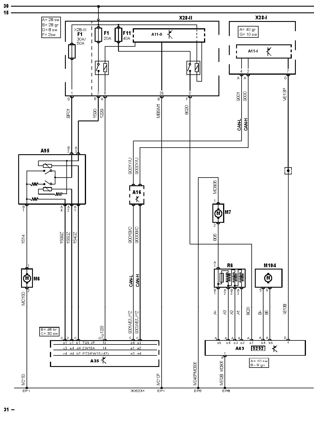 Schema electrique ventilation peugeot partner