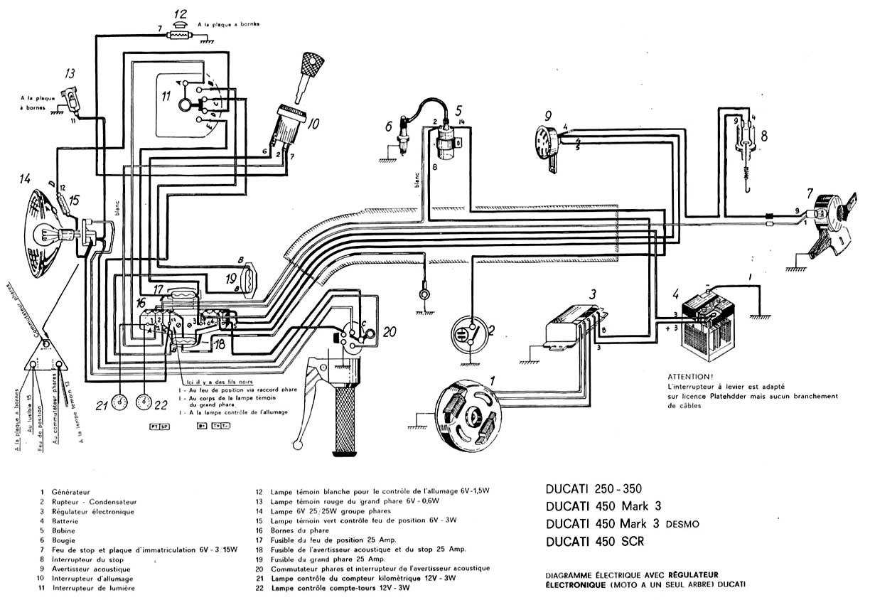 Schema Electrique Fiat Ducato 2006