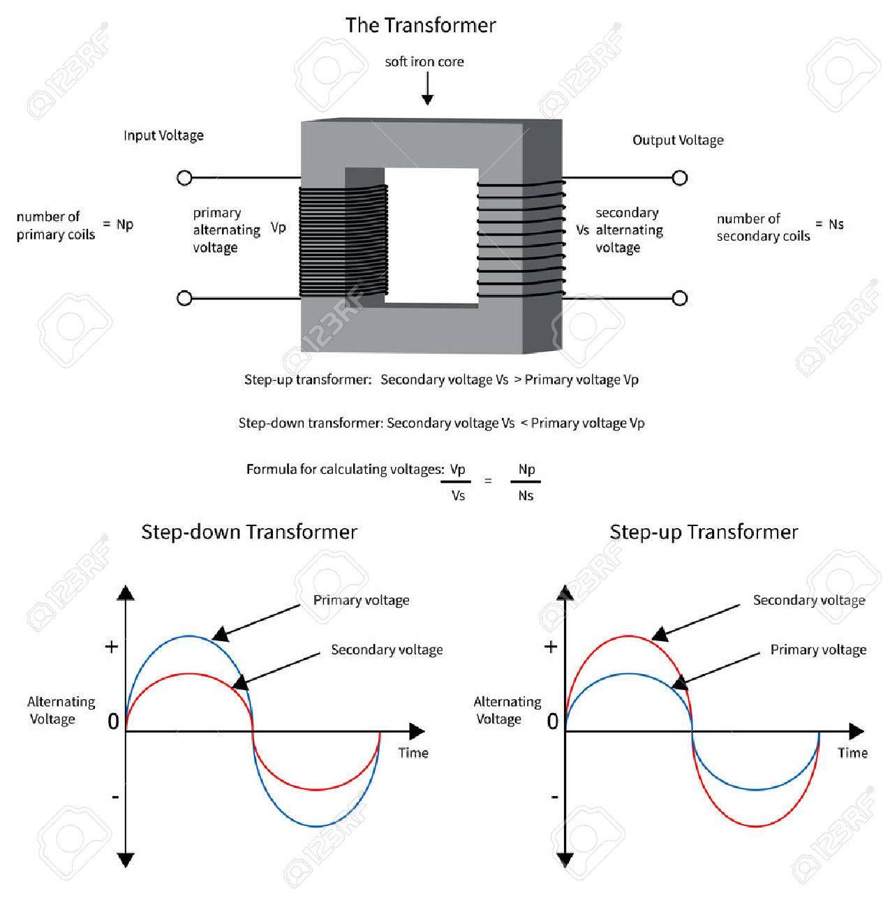 Schéma électrique transformateur simple