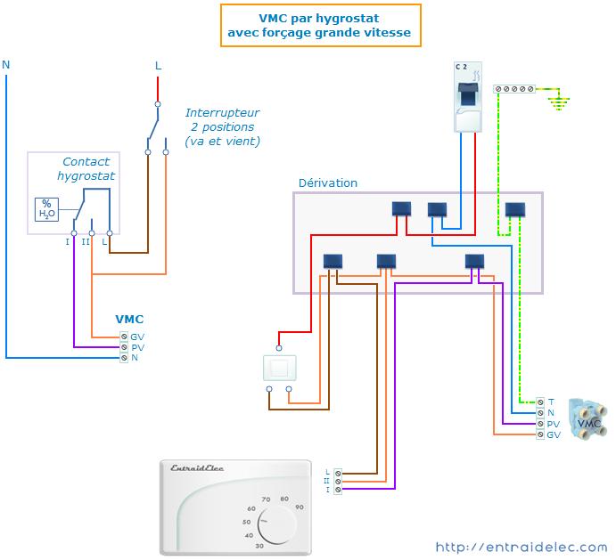 Schema electrique d une vmc a 2 vitesse