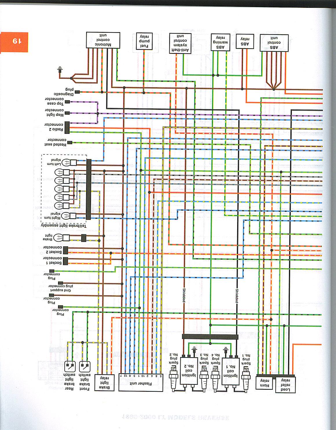 Schema Electrique R1100rt