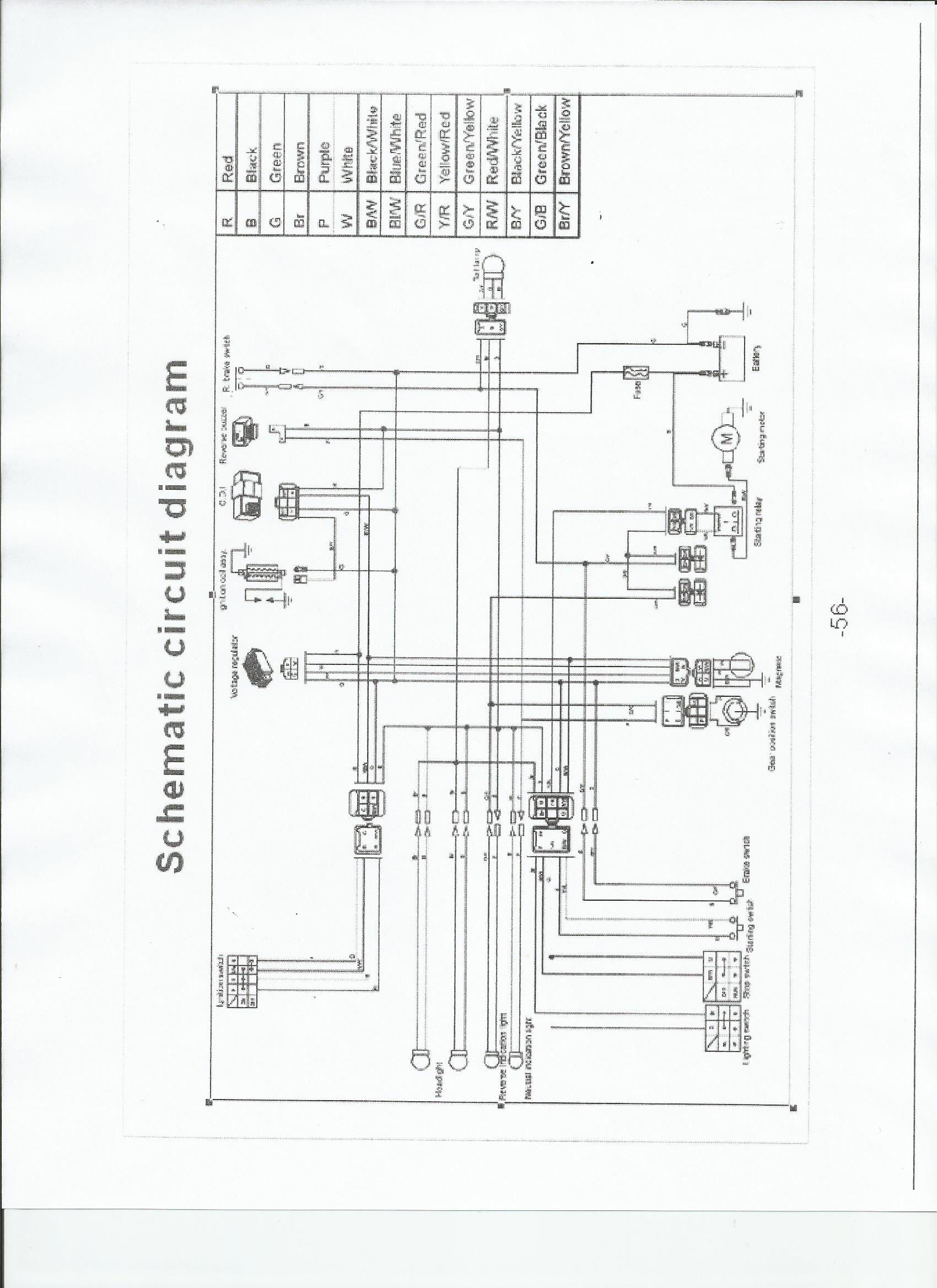 Schema electrique quadlander 250