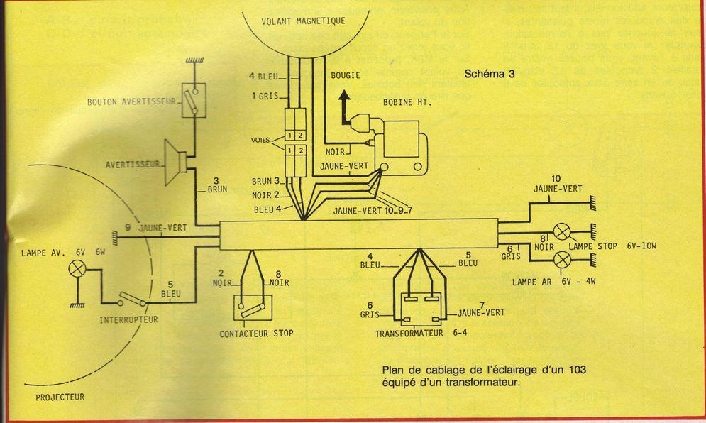 Schema electrique 103 sp peugeot