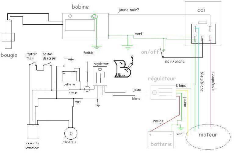 Schema electrique de dirt bike 125