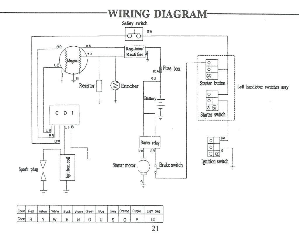 Schema Electrique Quad 250 Barossa