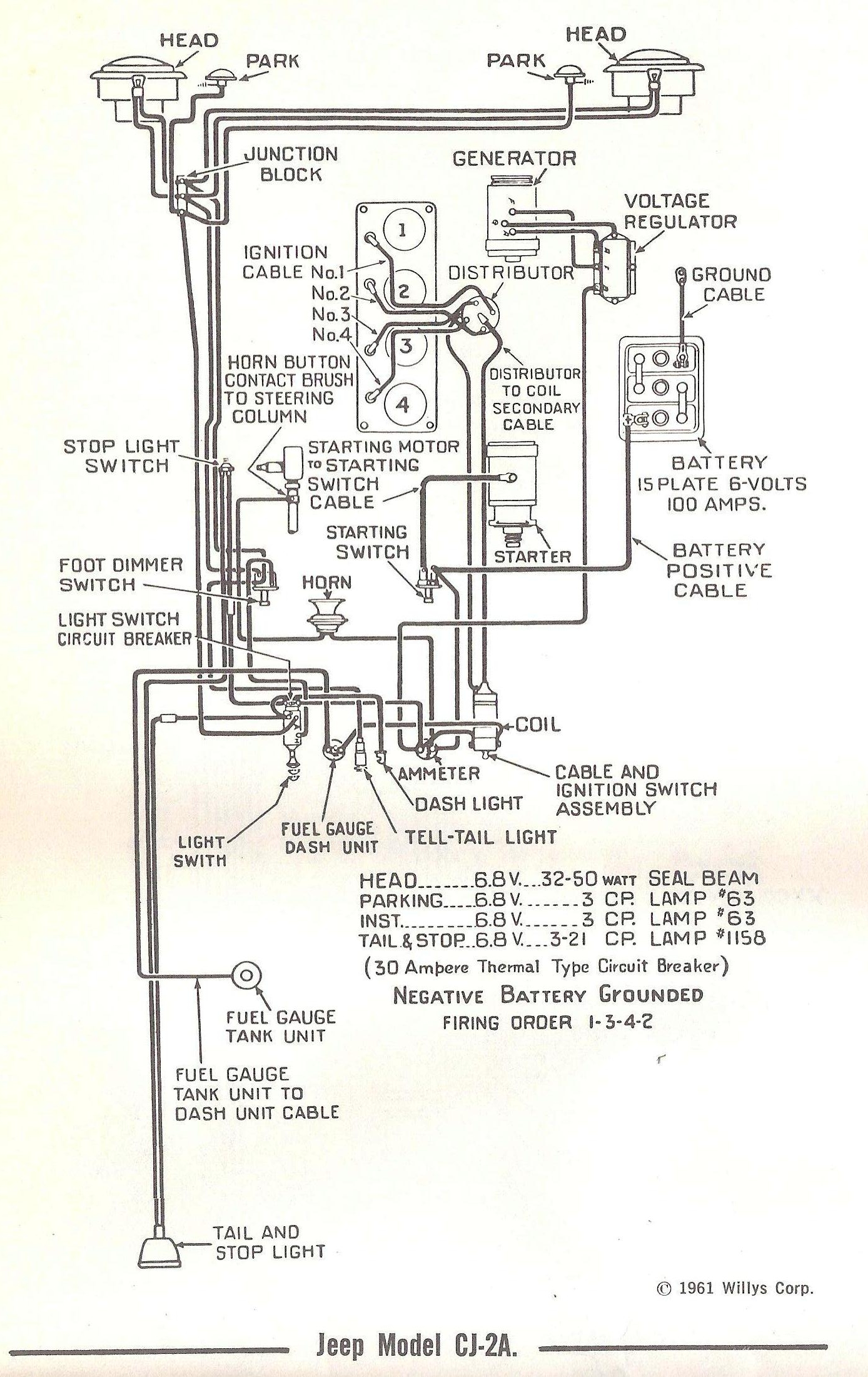 1946 willys jeep wiring diagram 1949 willys jeep wiring diagram #11