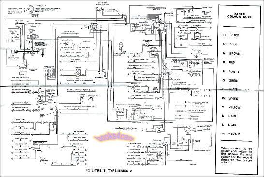 Schema Electrique Jaguar Xj6