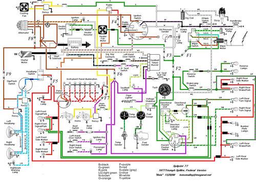 Remarkable Tr7 Wiring Diagram General Wiring Diagram Data Wiring Cloud Inamadienstapotheekhoekschewaardnl