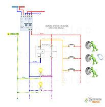 Schema electrique pour installer lumiere