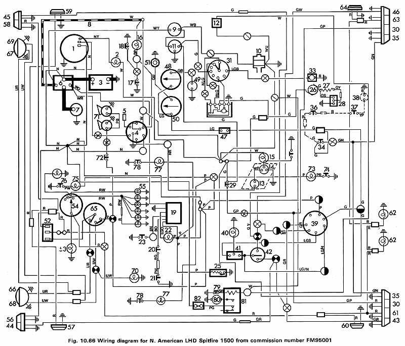 Schema electrique toyota mr2
