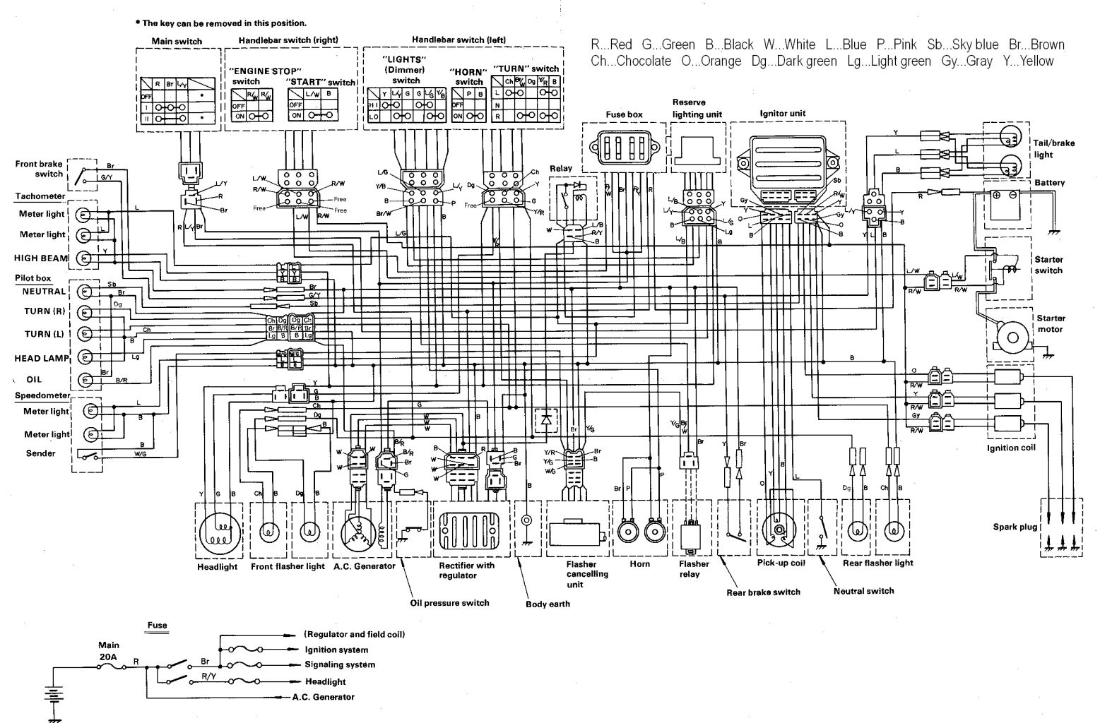 Schema Electrique Fz 750