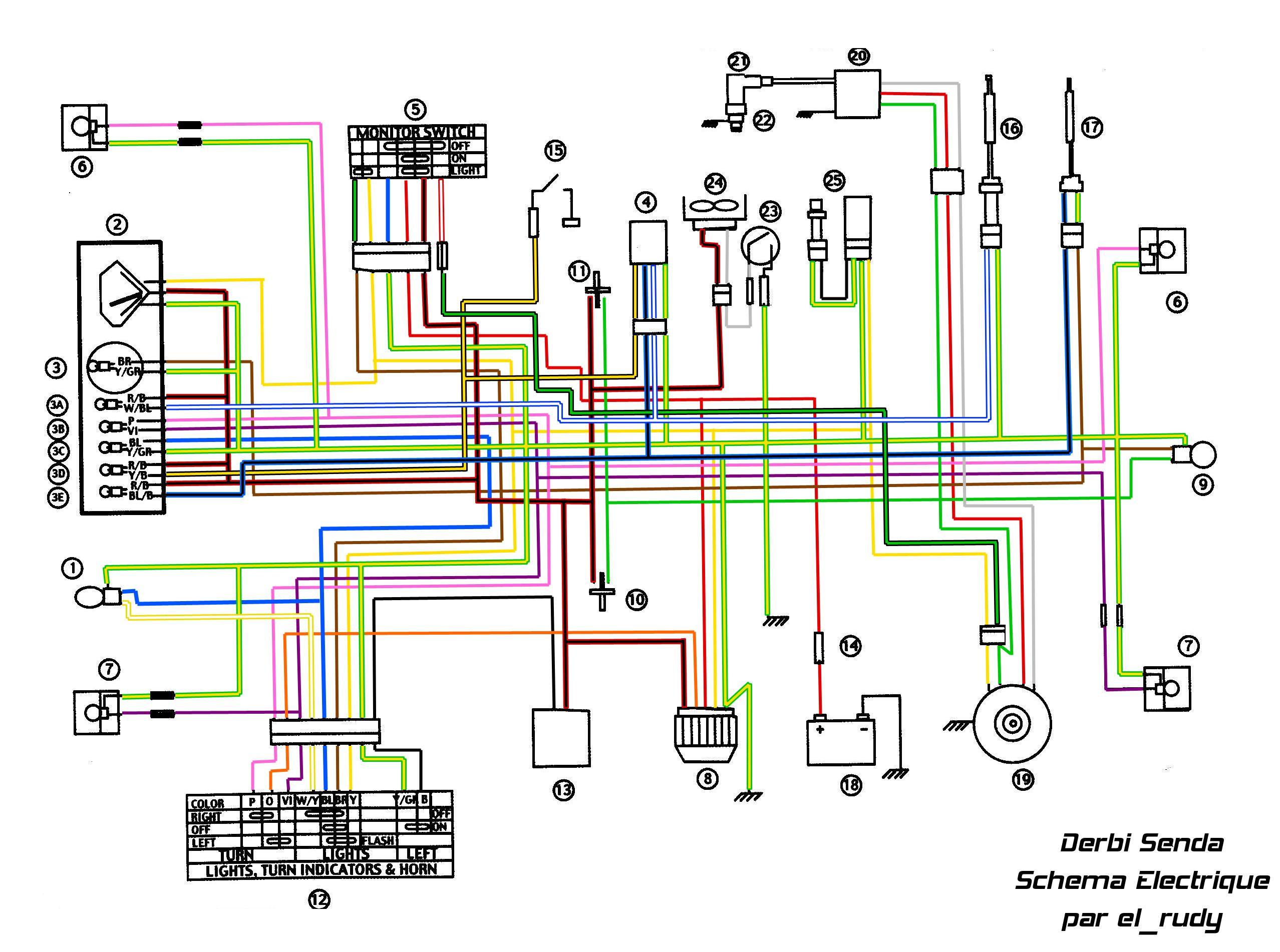 Schema electrique electrique