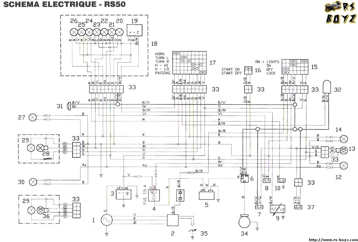 Schema electrique peugeot xp