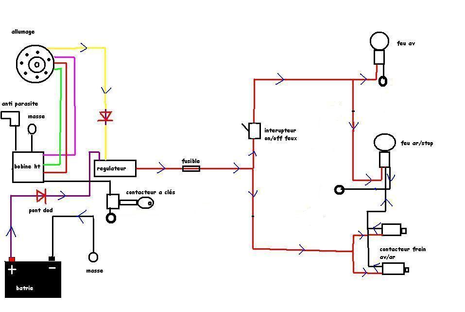 Schema faisceau electrique mbk nitro