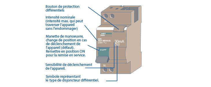 Norme prise electrique belgique