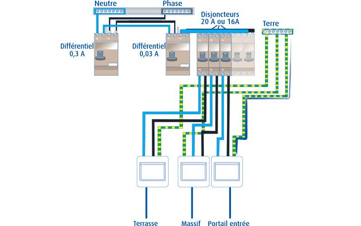 Schema electrique lampe exterieure