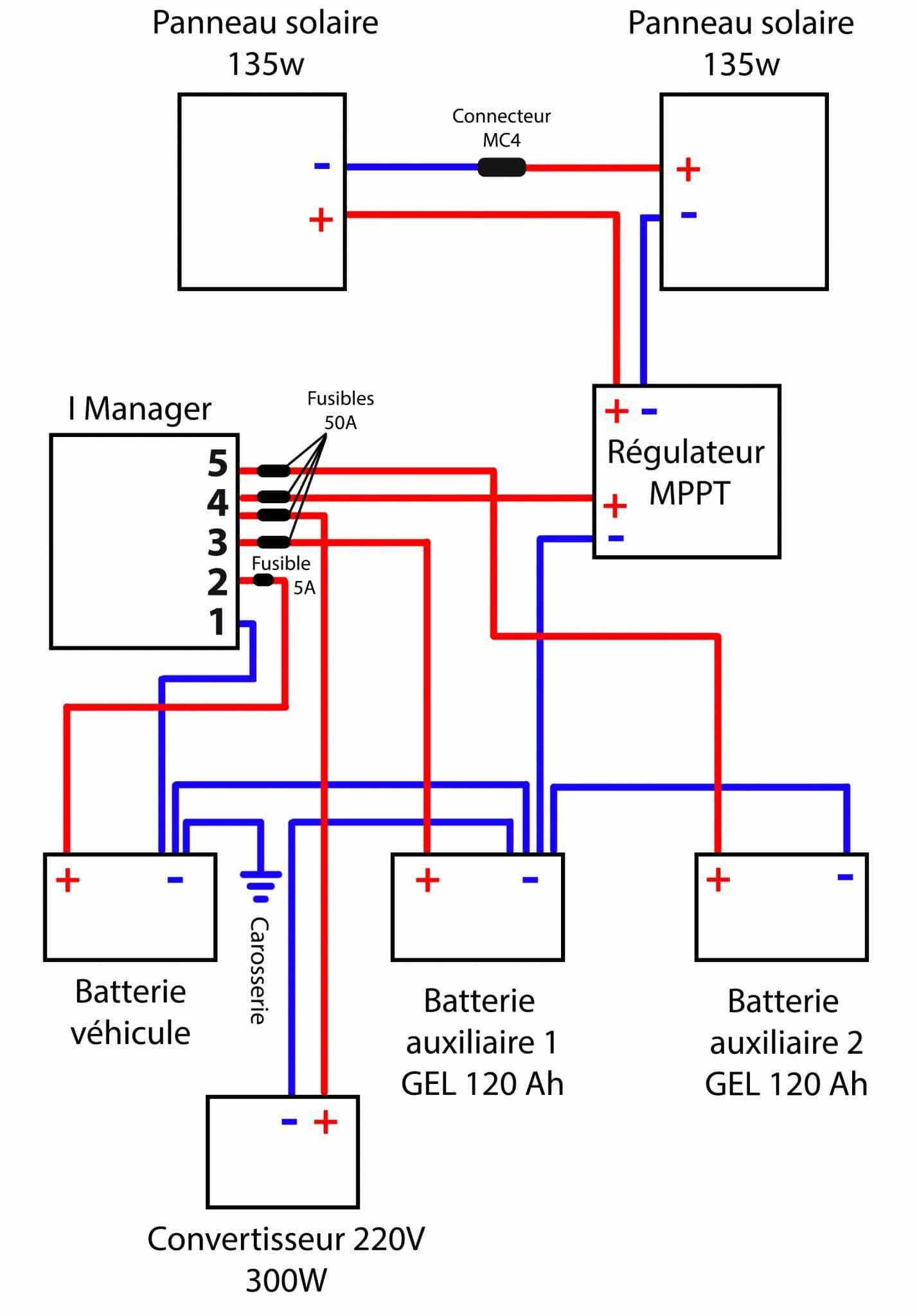 Schema electrique caravane 220v