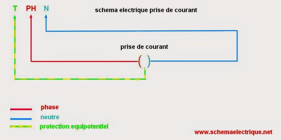 Prise schema electrique