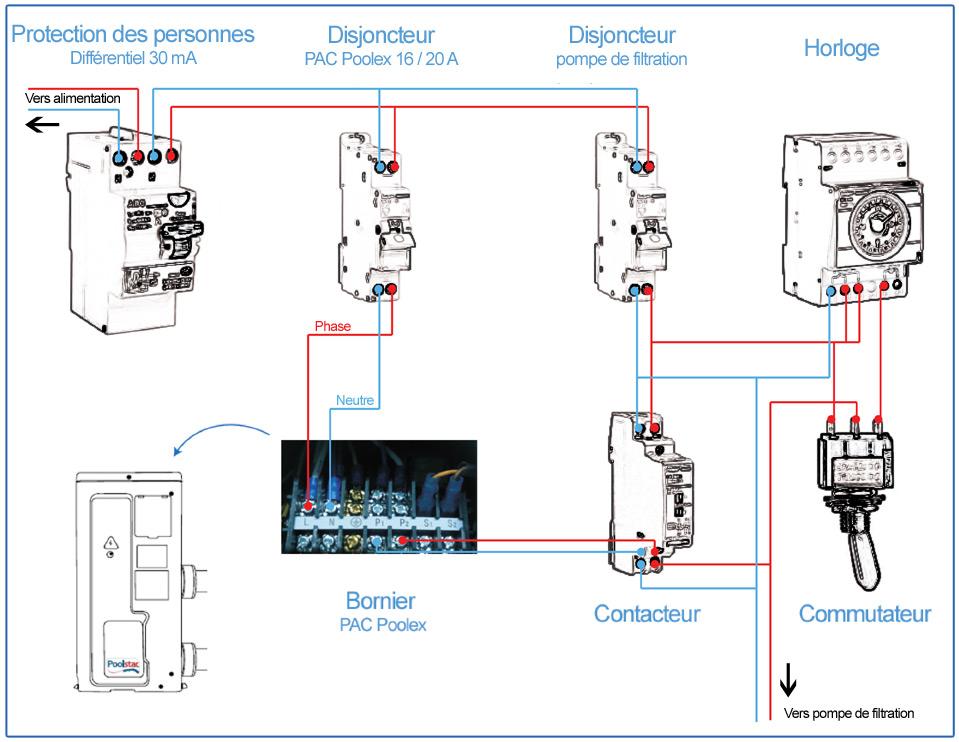 Schéma branchement electrique