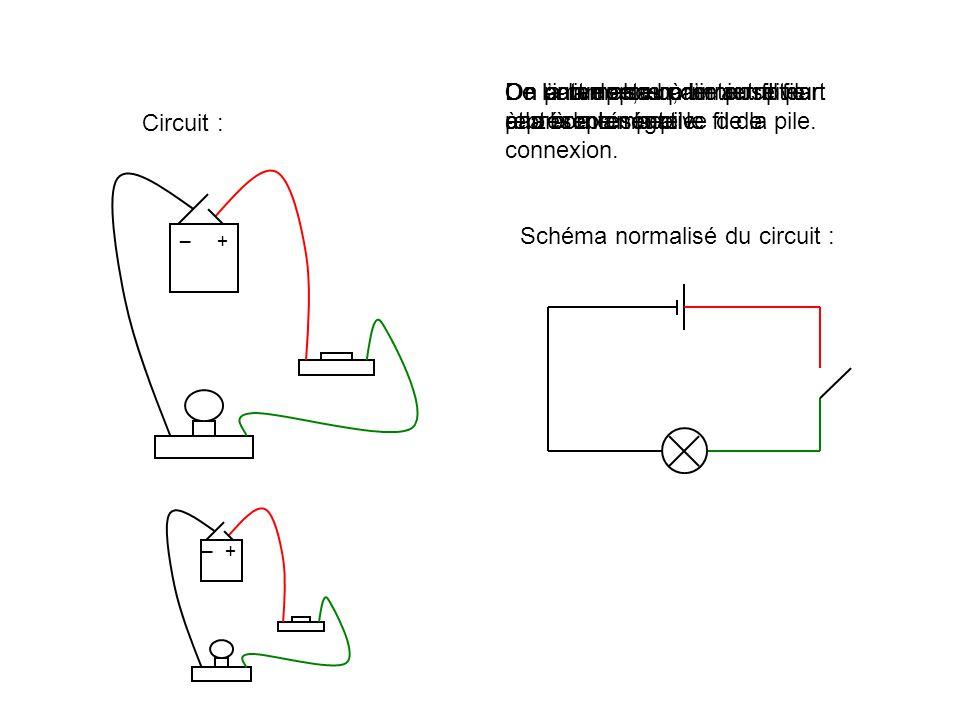 Le schéma d'un circuit électrique