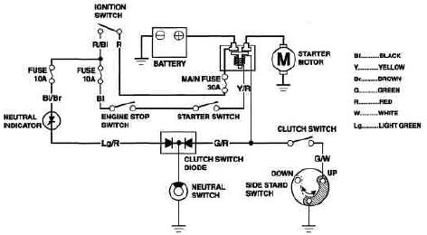 Schema electrique 600 hor 1999  boisecoconceptfr