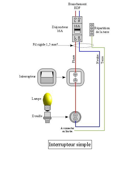 Interrupteur simple schéma de branchement électrique