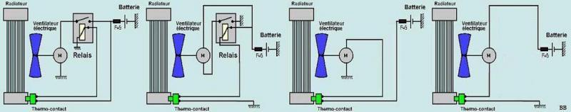 Schema electrique motoventilateur clio 1 phase 2