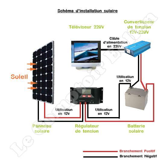 Schema electrique pour panneau solaire
