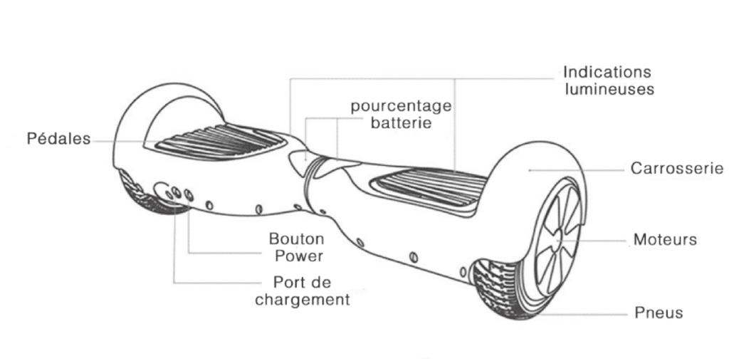 Schéma électrique hoverboard