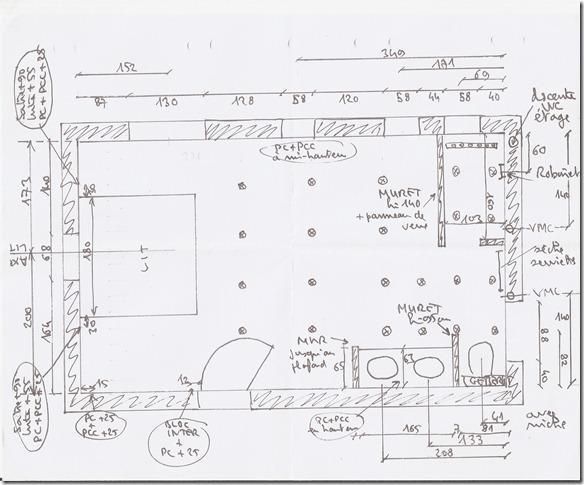 Schema electrique appartement