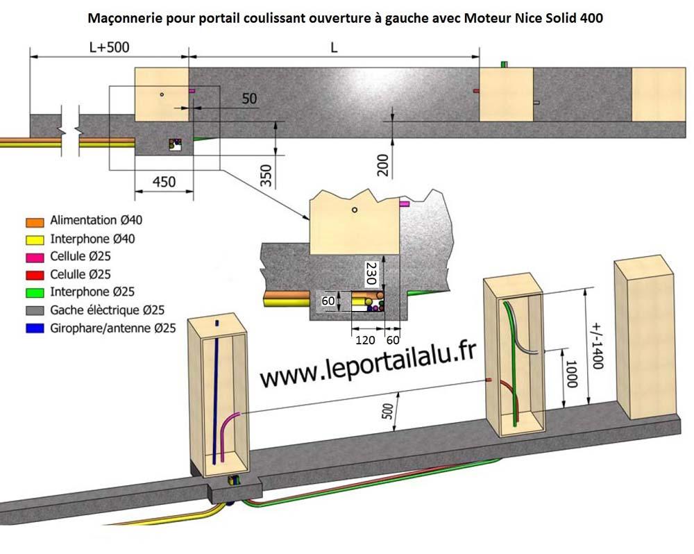 Schema electrique pour moteur portail