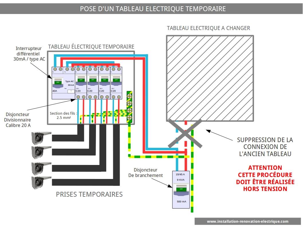 Schema type d'un tableau electrique